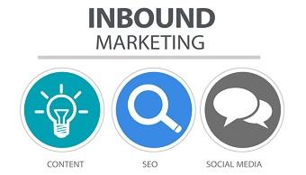 بازاریابی درونگرا چیست؟-طراحی سایت