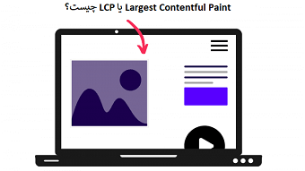 Largest Contentful Paint یا LCP چیست؟-طراحی سایت