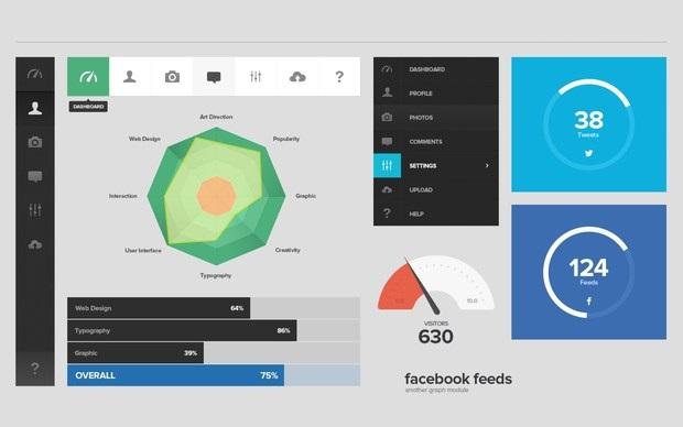 دانلود کتاب : طراحی UX بهتر با الگوهای UI